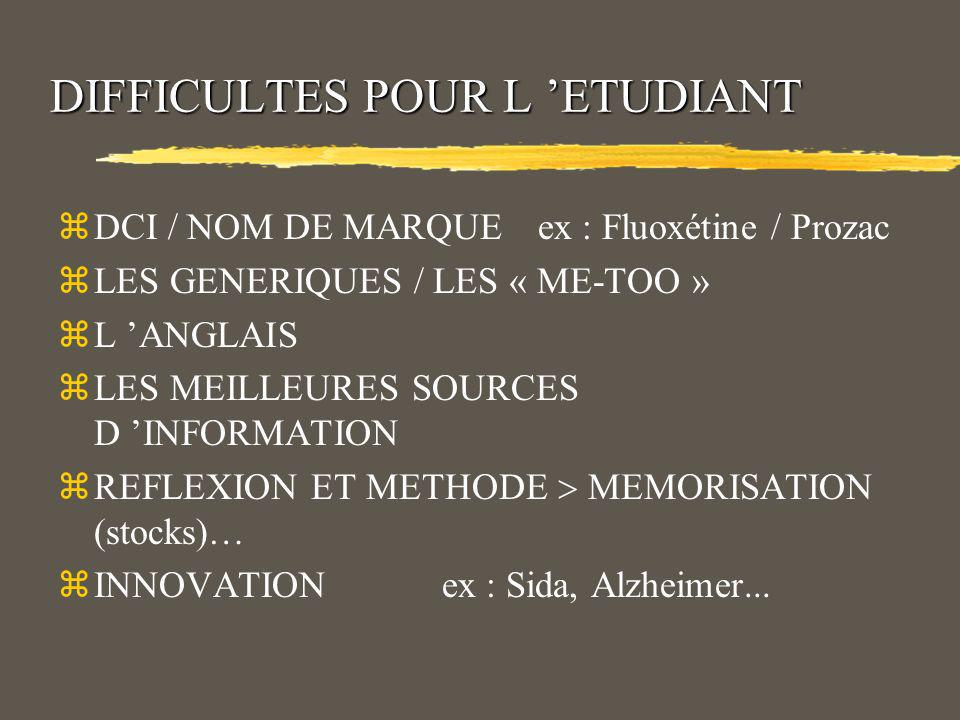 DIFFICULTES POUR L 'ETUDIANT