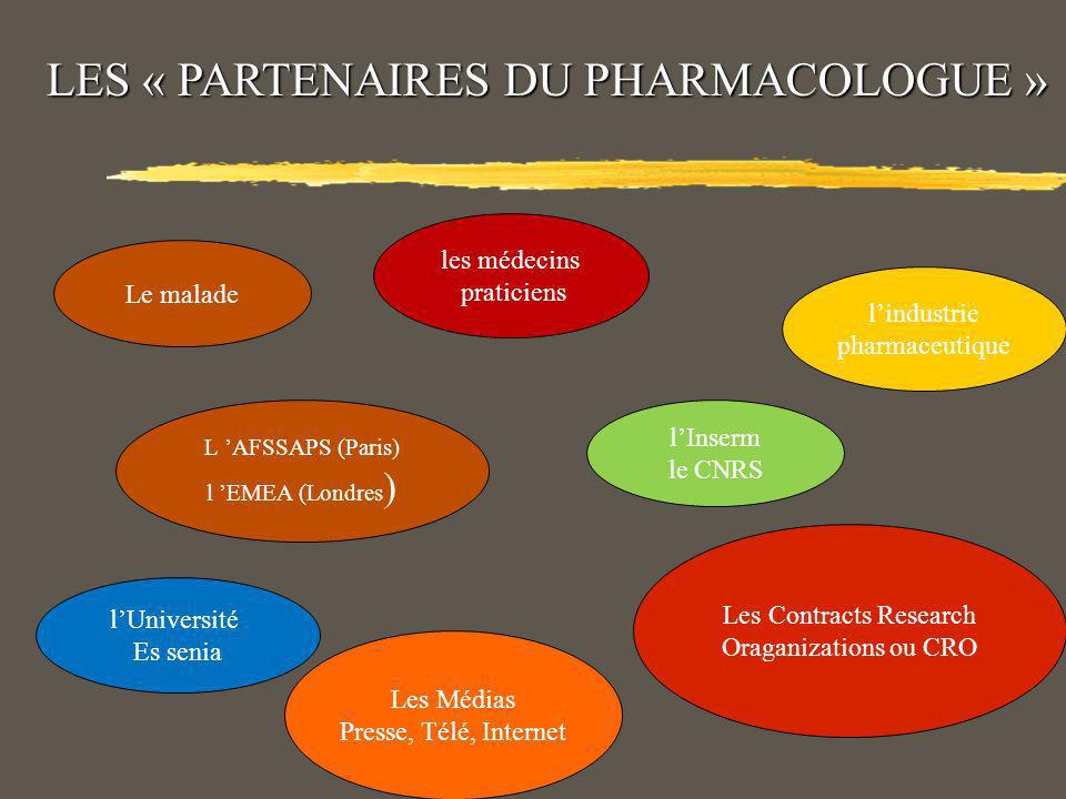 Les Contracts Research