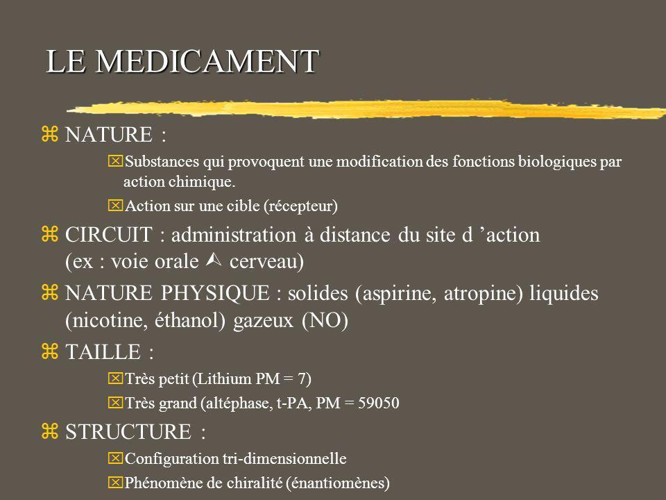 LE MEDICAMENT NATURE : Substances qui provoquent une modification des fonctions biologiques par action chimique.