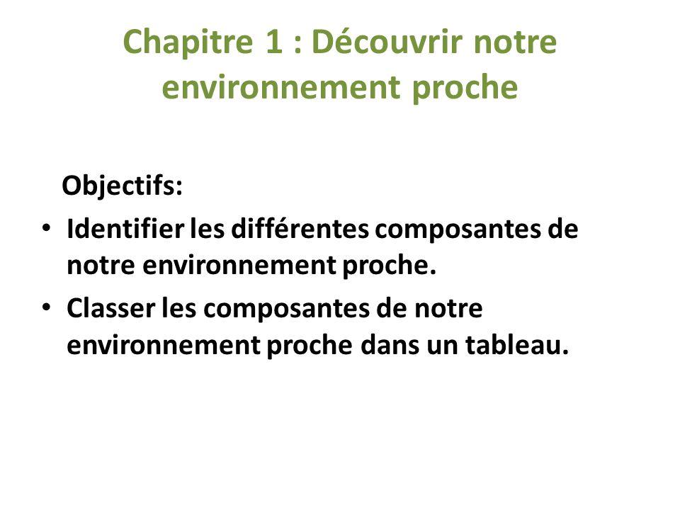 Chapitre 1 : Découvrir notre environnement proche