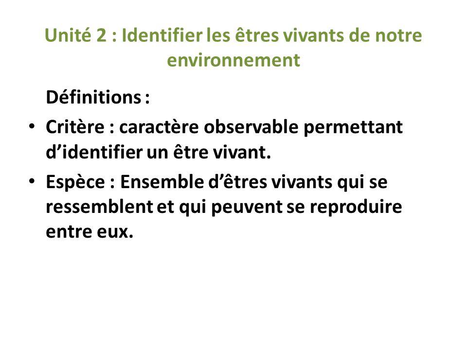 Unité 2 : Identifier les êtres vivants de notre environnement