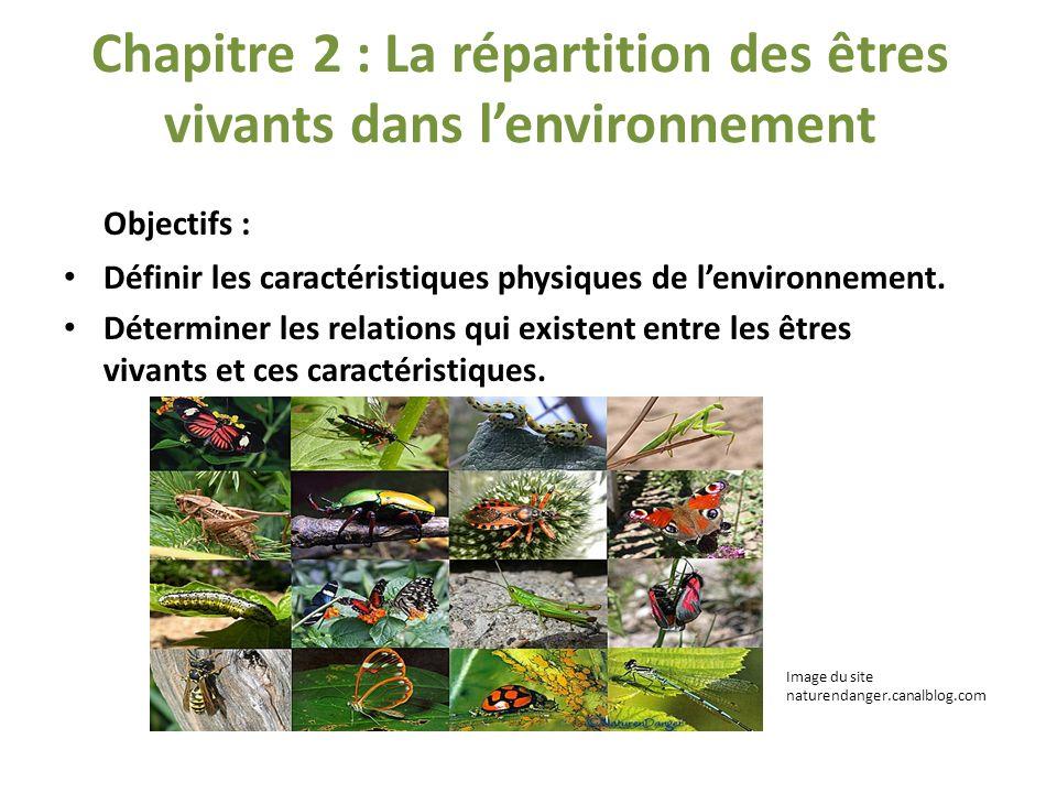 Chapitre 2 : La répartition des êtres vivants dans l'environnement