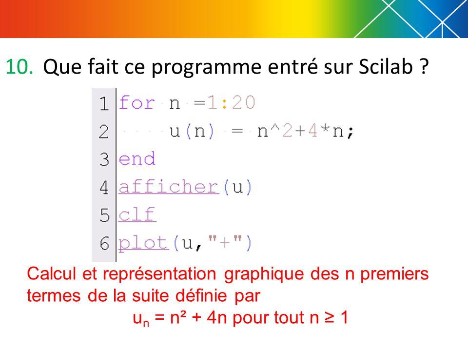 Que fait ce programme entré sur Scilab