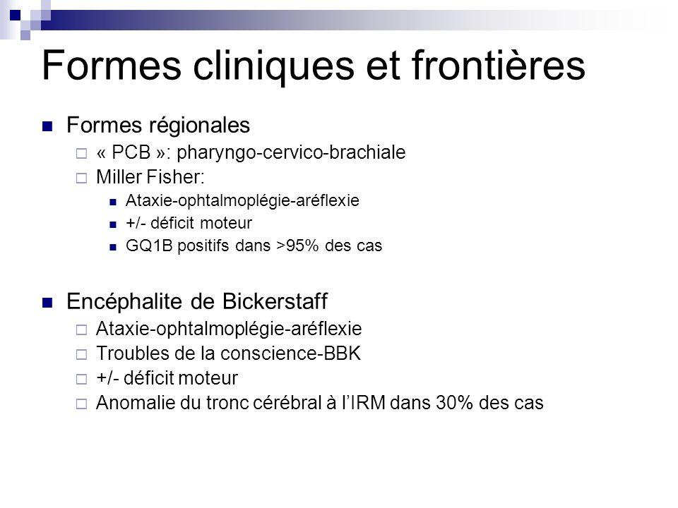 Formes cliniques et frontières