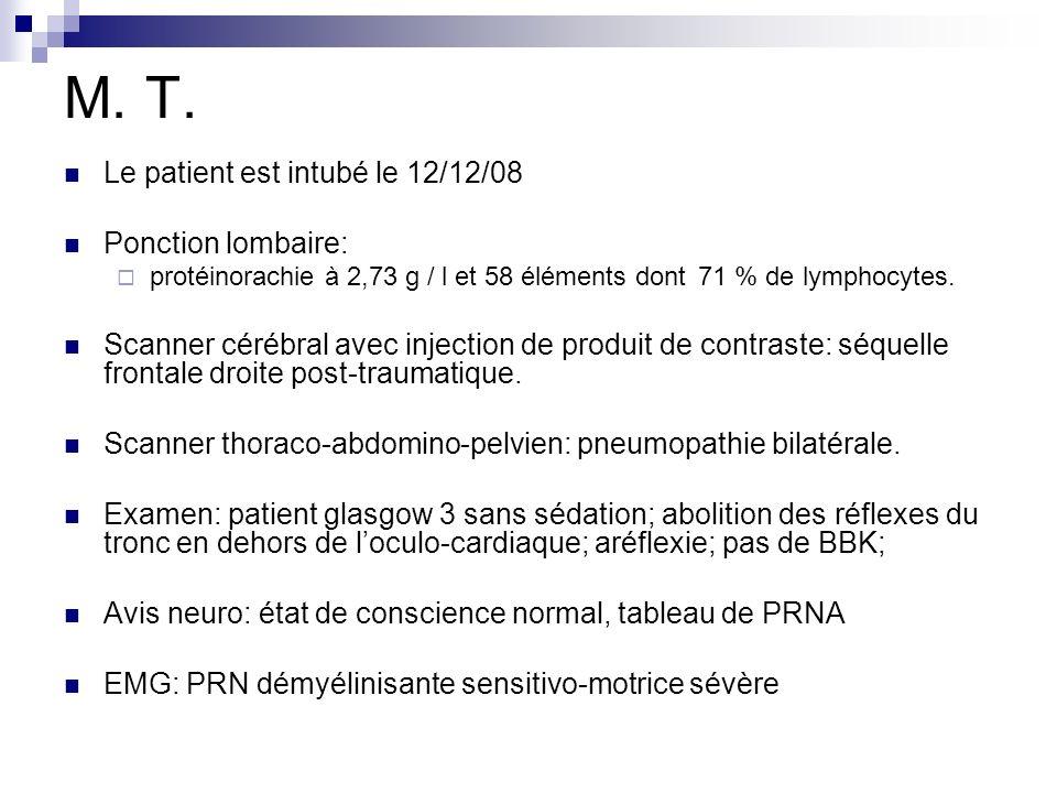 M. T. Le patient est intubé le 12/12/08 Ponction lombaire: