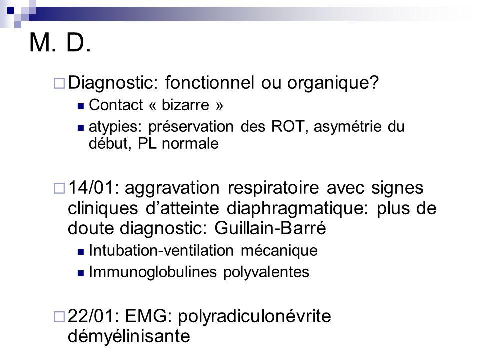 M. D. Diagnostic: fonctionnel ou organique
