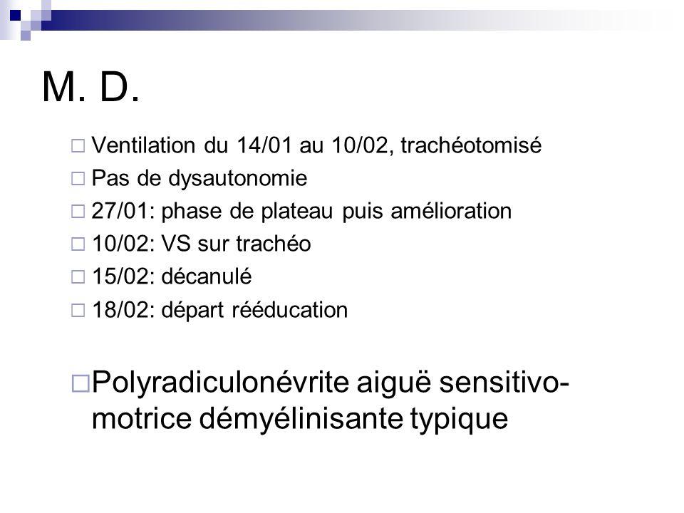 M. D. Ventilation du 14/01 au 10/02, trachéotomisé. Pas de dysautonomie. 27/01: phase de plateau puis amélioration.