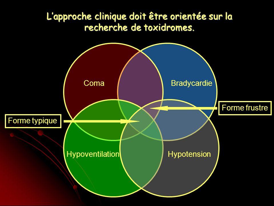 L'approche clinique doit être orientée sur la recherche de toxidromes.
