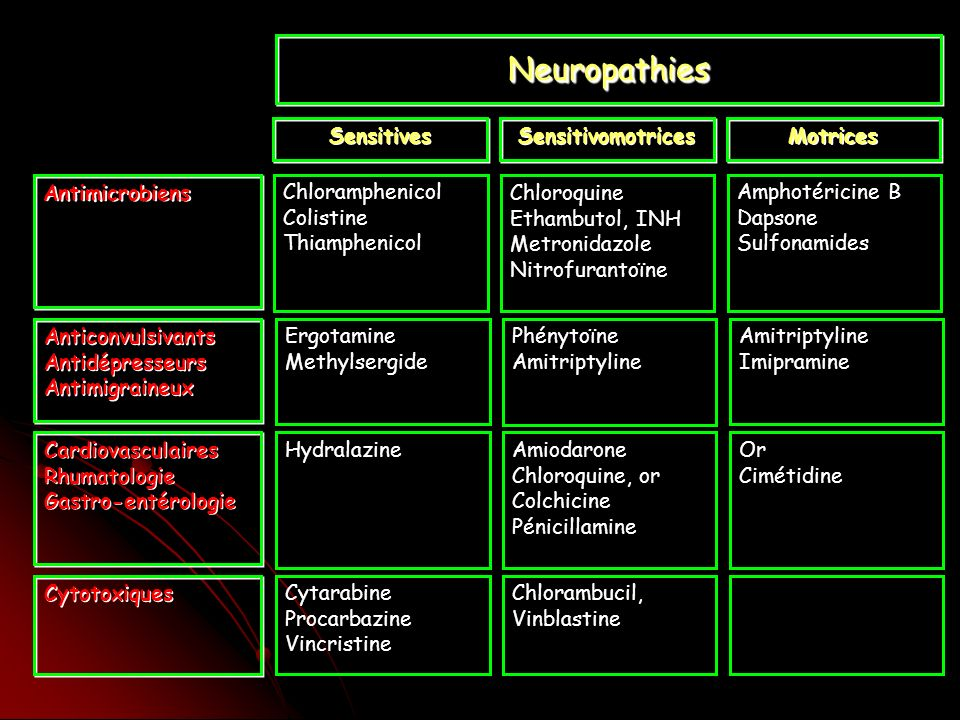 Neuropathies Sensitives Sensitivomotrices Motrices Antimicrobiens