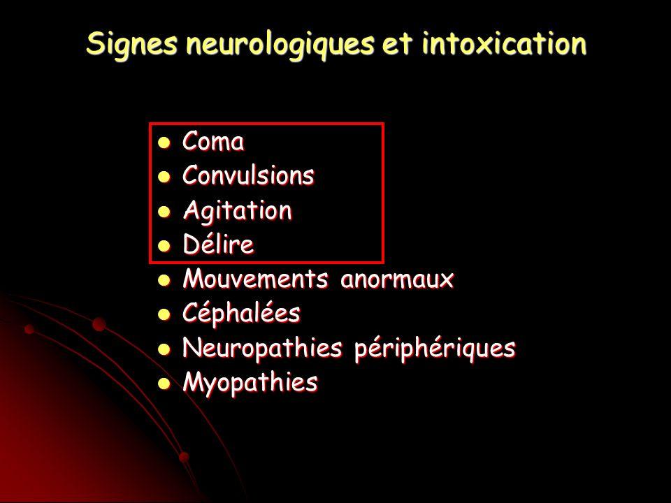 Signes neurologiques et intoxication