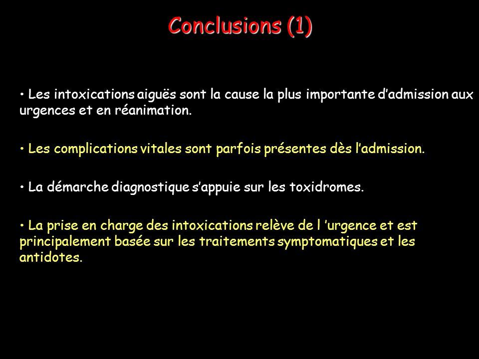 Conclusions (1) • Les intoxications aiguës sont la cause la plus importante d'admission aux urgences et en réanimation.