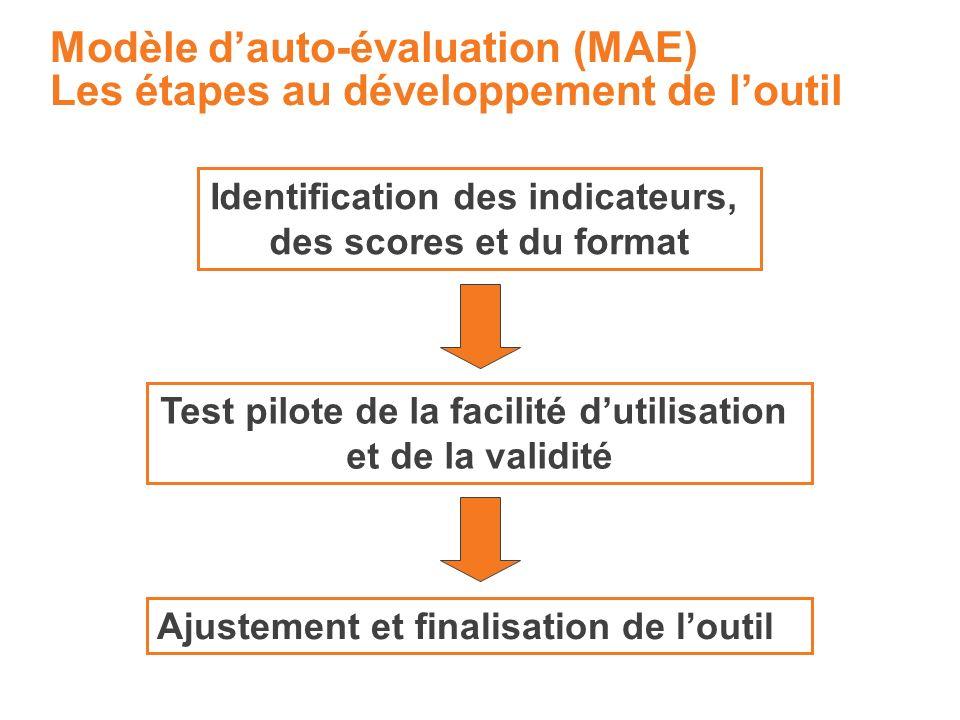 Modèle d'auto-évaluation (MAE) Les étapes au développement de l'outil