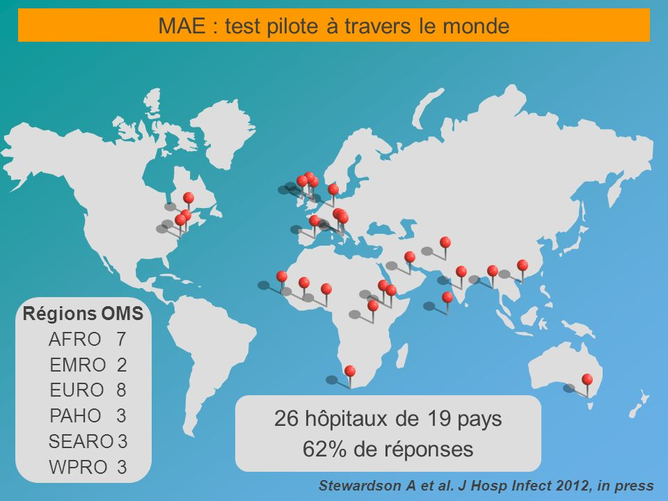 MAE : test pilote à travers le monde