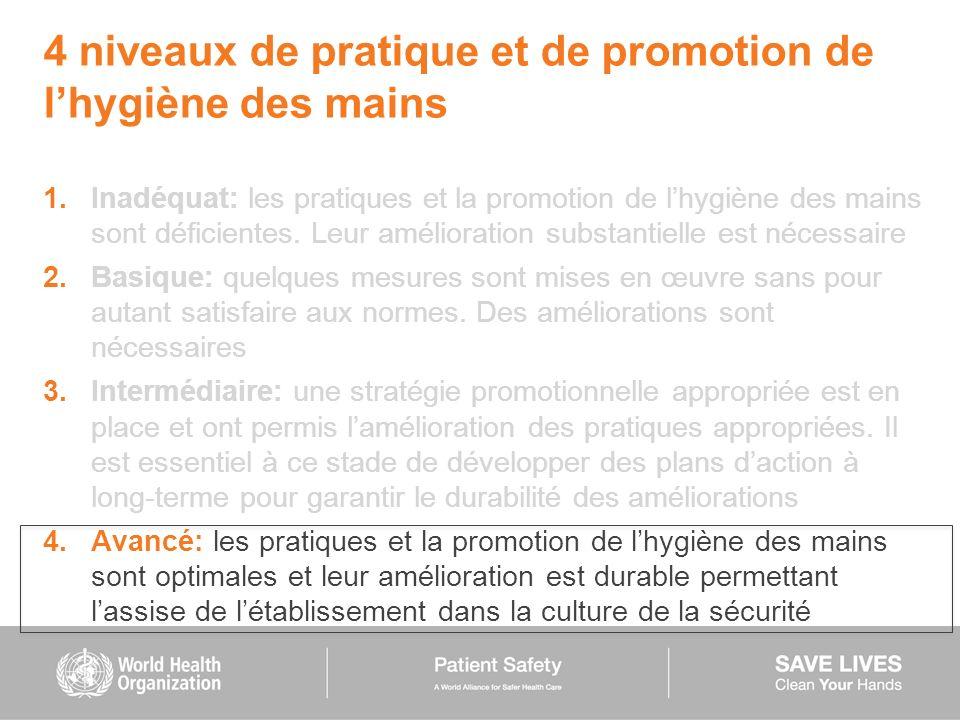 4 niveaux de pratique et de promotion de l'hygiène des mains