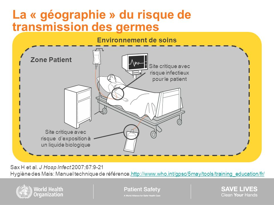 La « géographie » du risque de transmission des germes