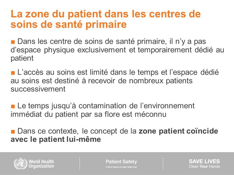 La zone du patient dans les centres de soins de santé primaire