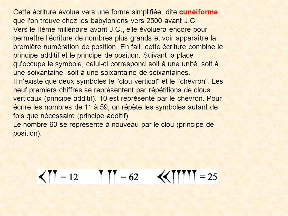 Cette écriture évolue vers une forme simplifiée, dite cunéiforme que l on trouve chez les babyloniens vers 2500 avant J.C.
