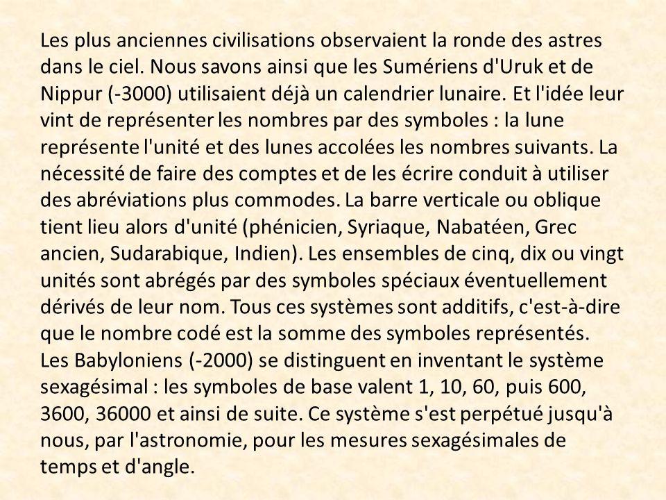 Les plus anciennes civilisations observaient la ronde des astres dans le ciel.