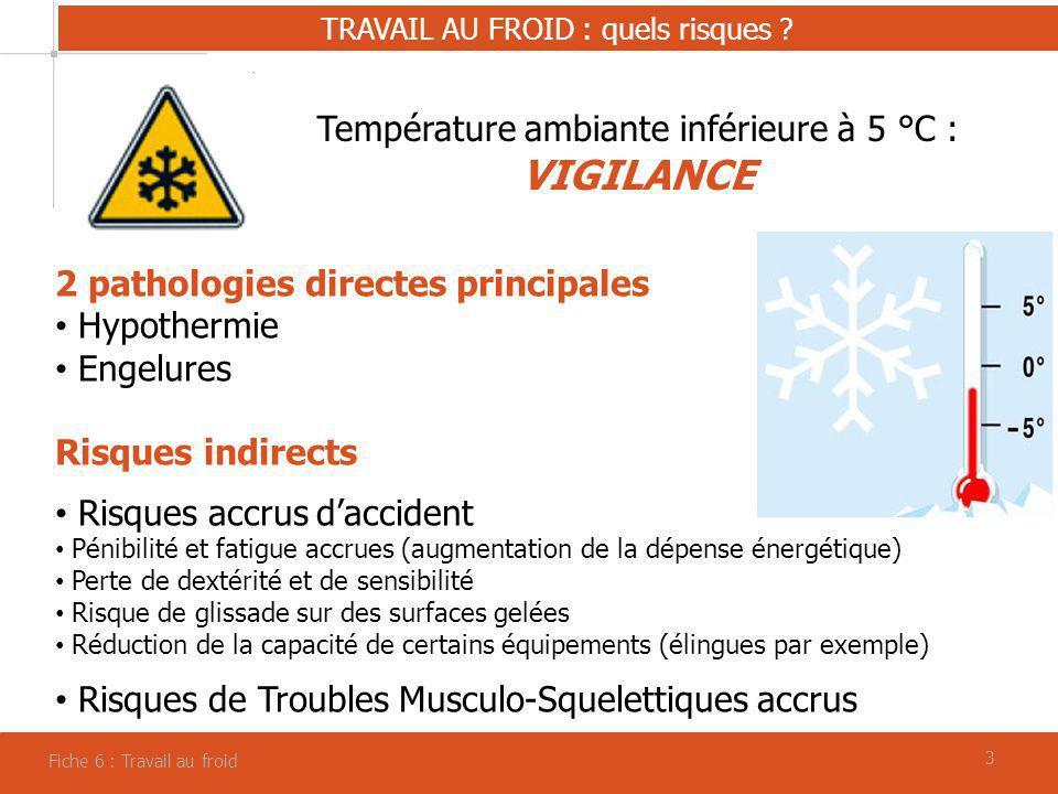 Température ambiante inférieure à 5 °C : VIGILANCE