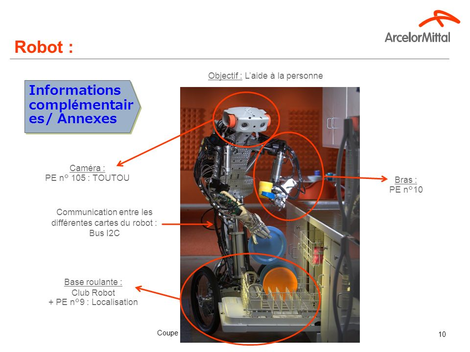 Robot : Informations complémentaires/ Annexes