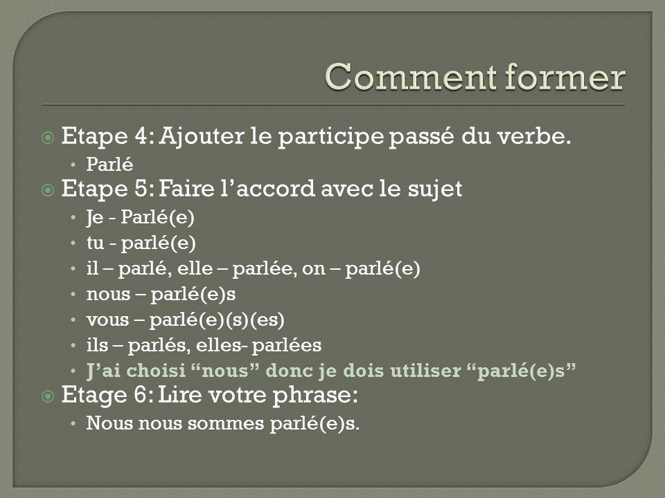 Comment former Etape 4: Ajouter le participe passé du verbe.