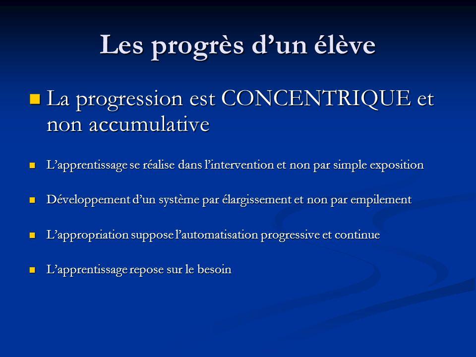 Les progrès d'un élève La progression est CONCENTRIQUE et non accumulative.