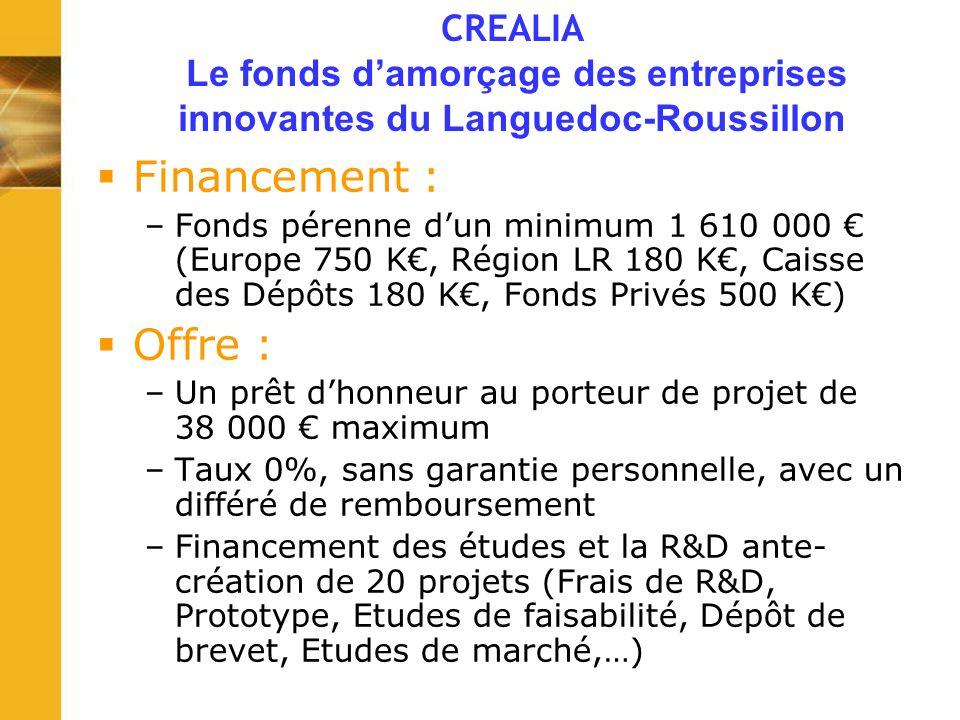 Le fonds d'amorçage des entreprises innovantes du Languedoc-Roussillon