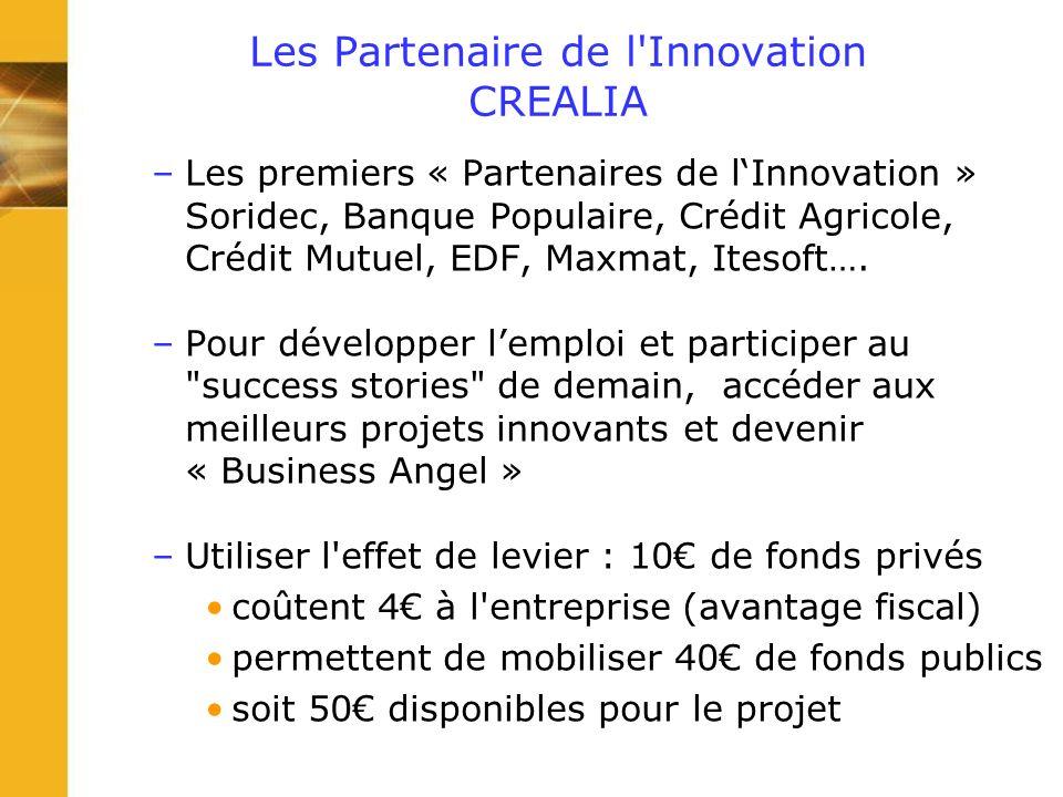 Les Partenaire de l Innovation CREALIA