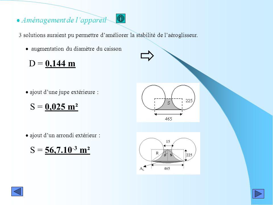  S = 0,025 m² S = 56,7.10-3 m² Aménagement de l'appareil D = 0,144 m