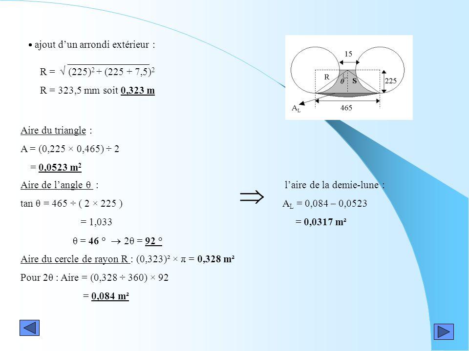  ———————— R = (225)2 + (225 + 7,5)2 R = 323,5 mm soit 0,323 m 