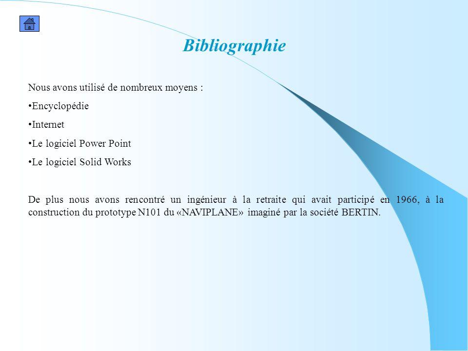 Bibliographie Nous avons utilisé de nombreux moyens : Encyclopédie