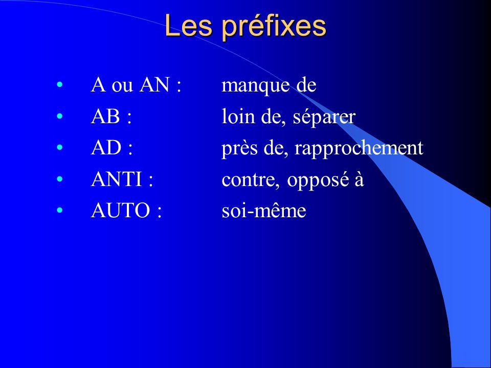 Les préfixes A ou AN : manque de AB : loin de, séparer