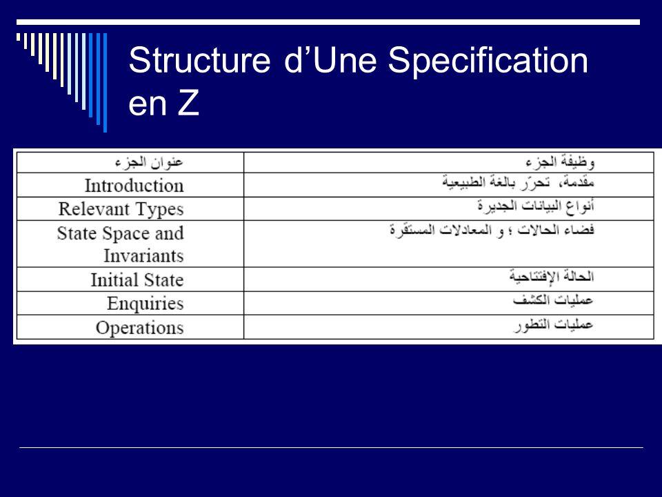 Structure d'Une Specification en Z