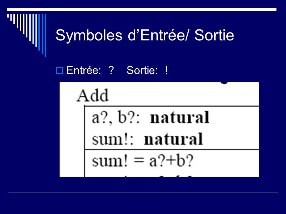 Symboles d'Entrée/ Sortie