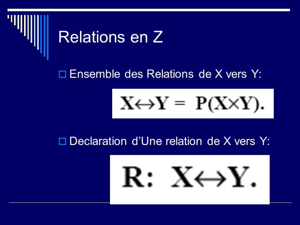 Relations en Z Ensemble des Relations de X vers Y: