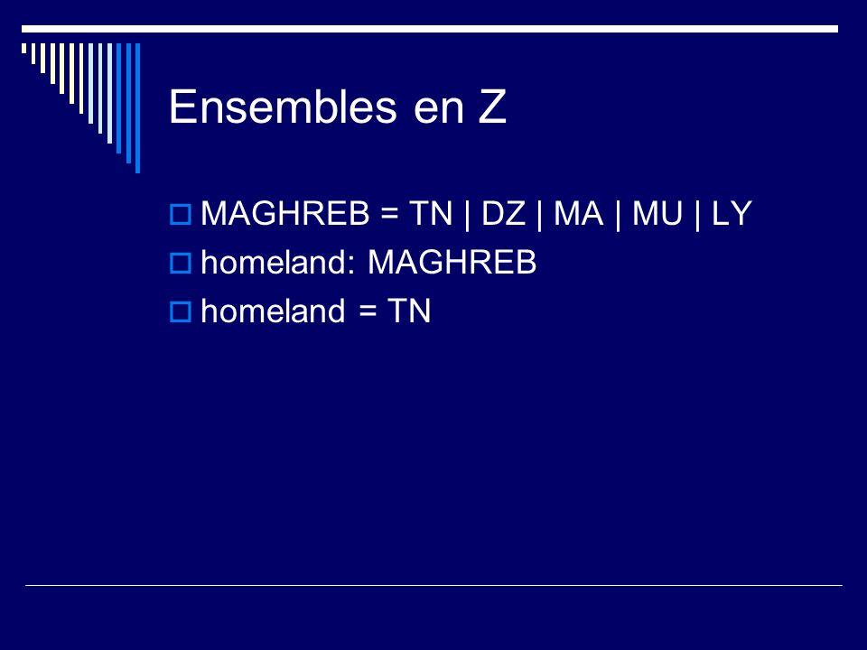 Ensembles en Z MAGHREB = TN | DZ | MA | MU | LY homeland: MAGHREB