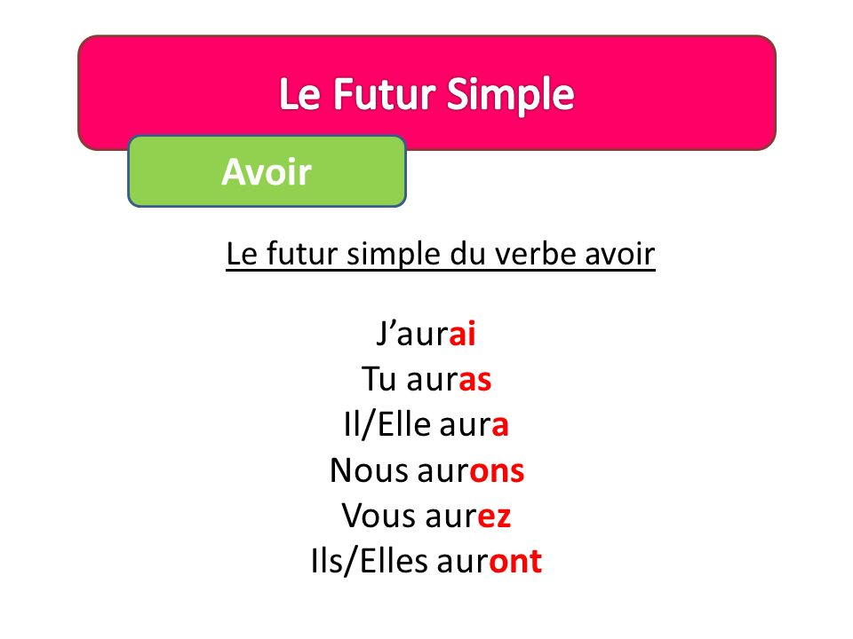 Le futur simple du verbe avoir