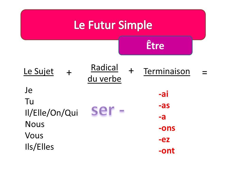 ser - Le Futur Simple Être + + = Radical du verbe Le Sujet Terminaison