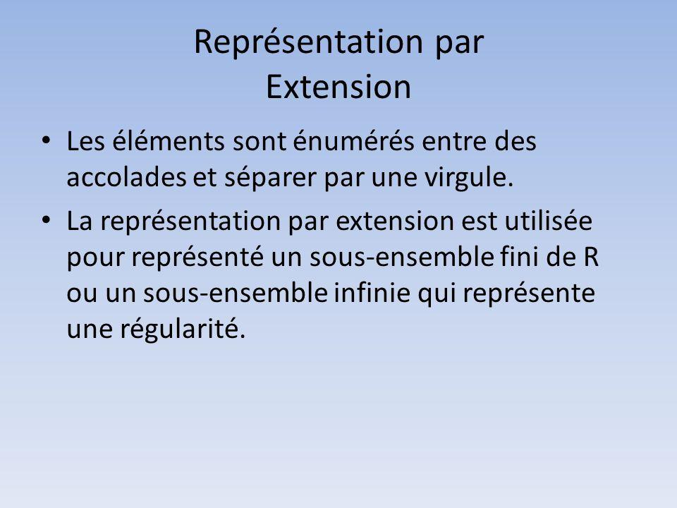 Représentation par Extension