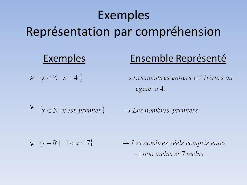 Exemples Représentation par compréhension
