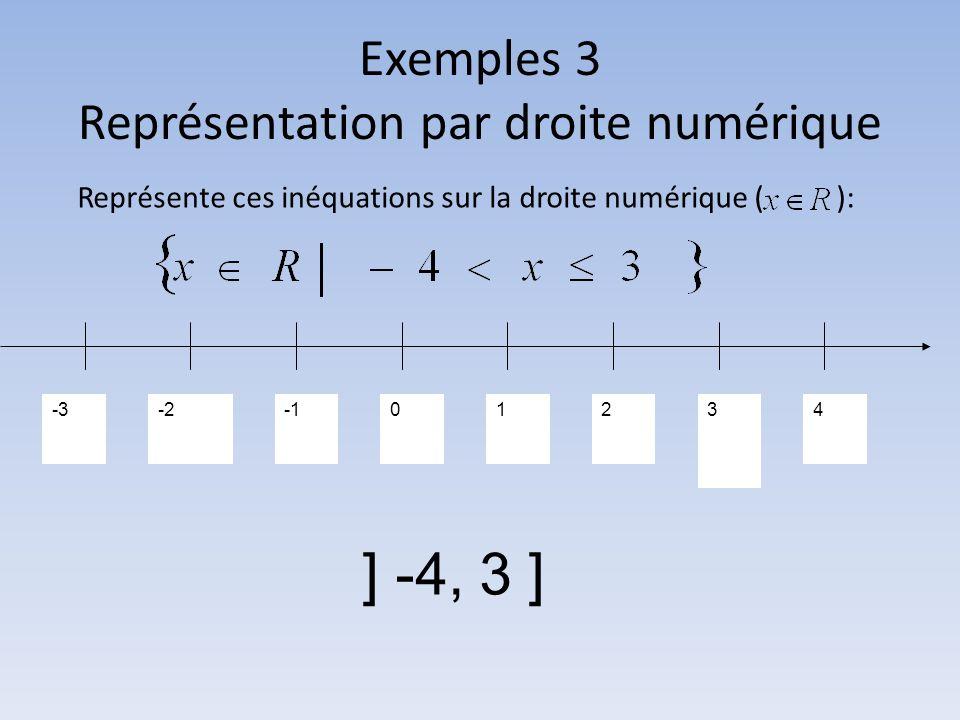 Exemples 3 Représentation par droite numérique