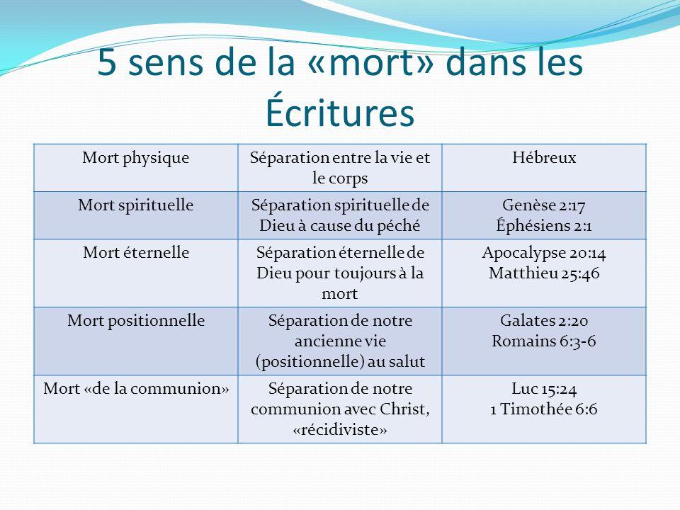 5 sens de la «mort» dans les Écritures