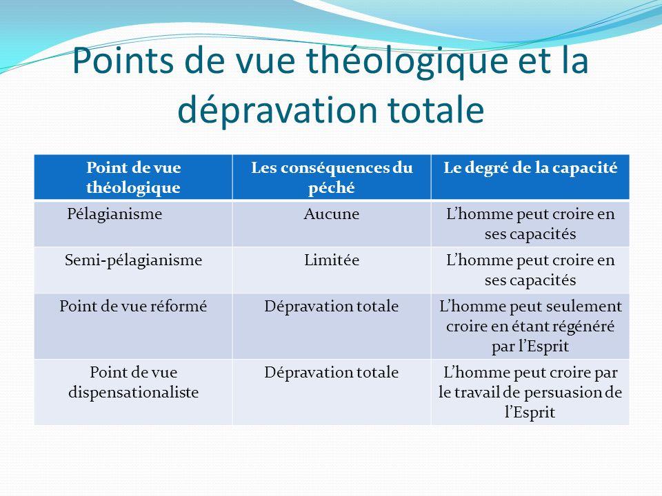 Points de vue théologique et la dépravation totale