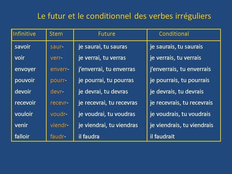 Le futur et le conditionnel des verbes irréguliers