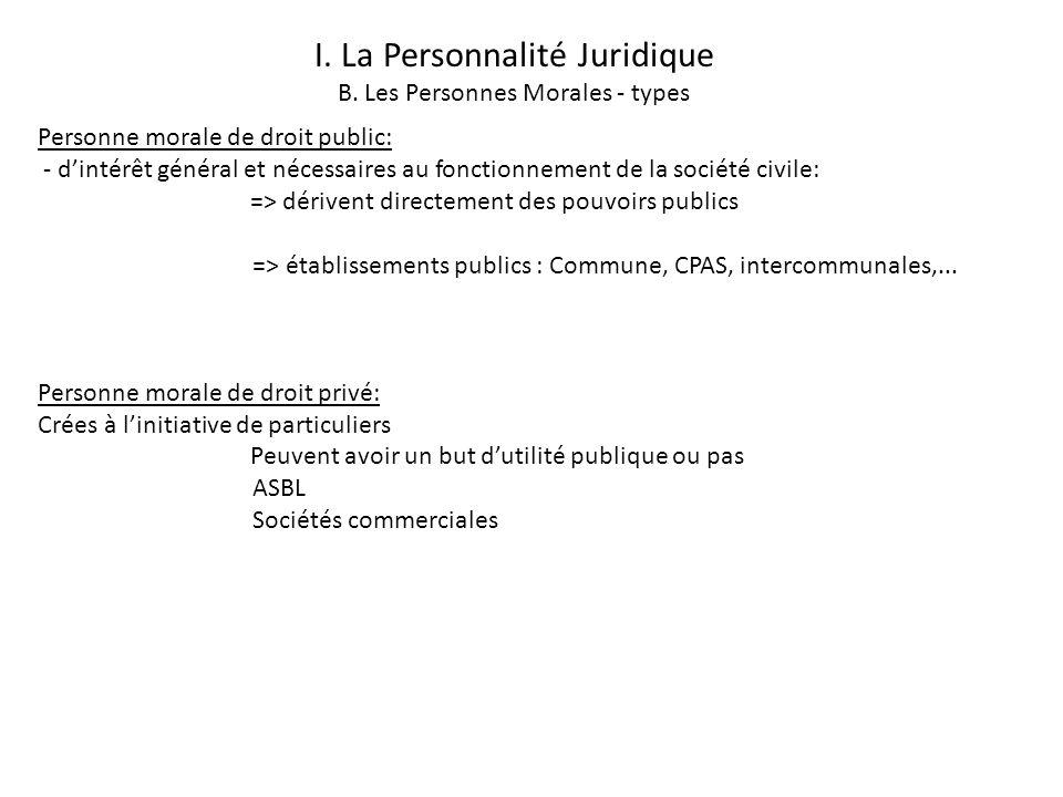I. La Personnalité Juridique B. Les Personnes Morales - types