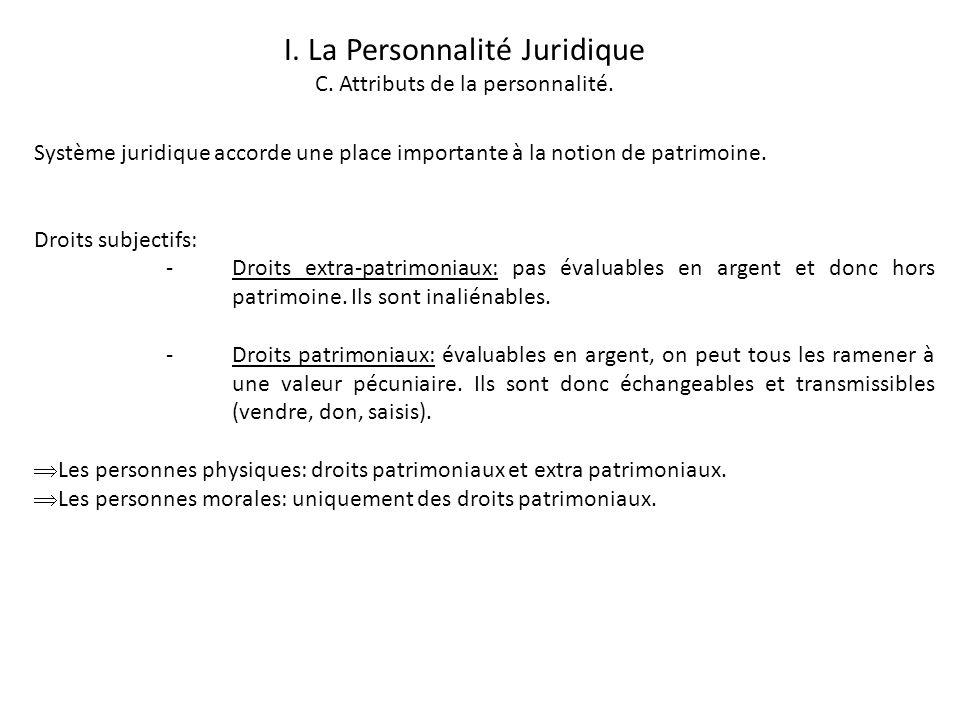 I. La Personnalité Juridique C. Attributs de la personnalité.