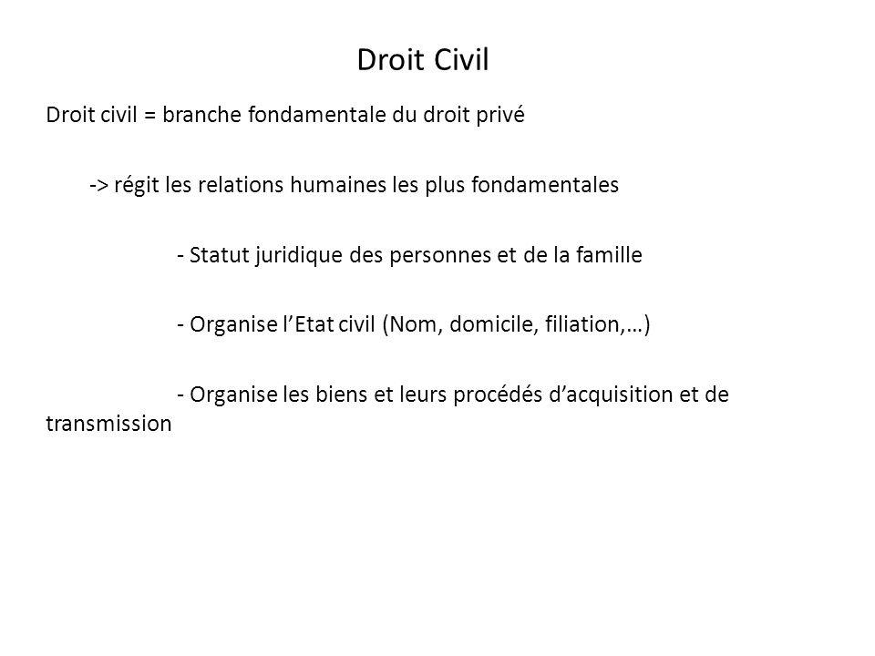 Droit Civil Droit civil = branche fondamentale du droit privé