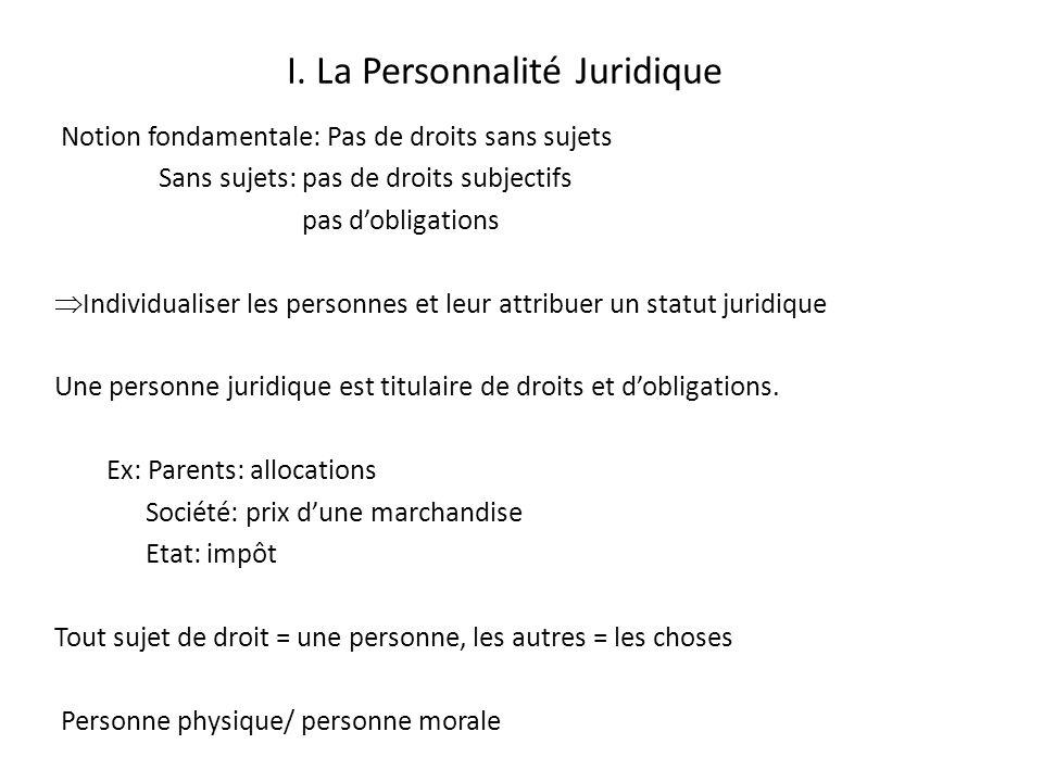 I. La Personnalité Juridique