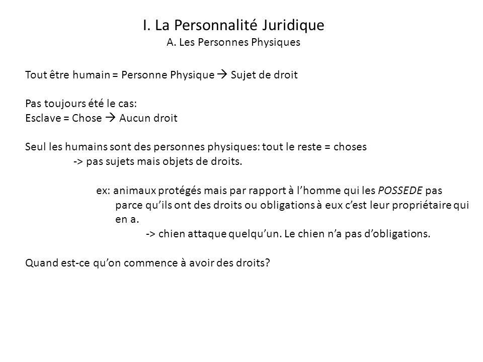 I. La Personnalité Juridique A. Les Personnes Physiques