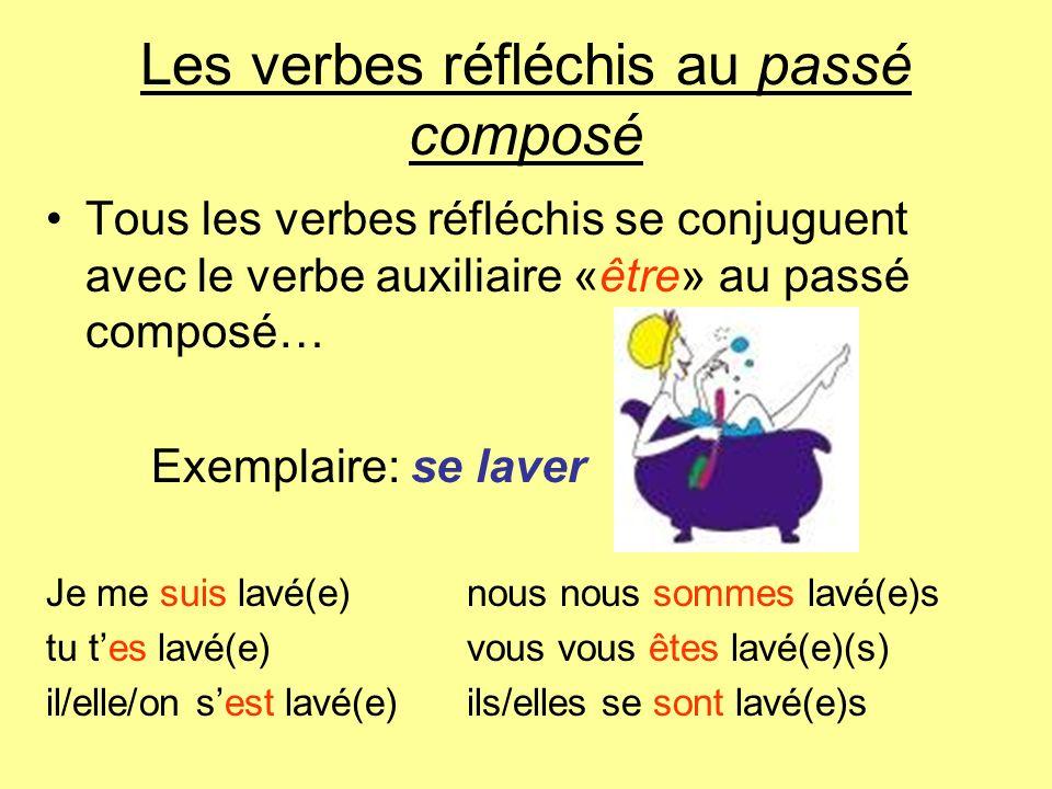 Les verbes réfléchis au passé composé
